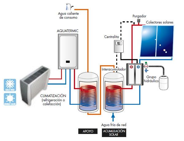 aquatermic1