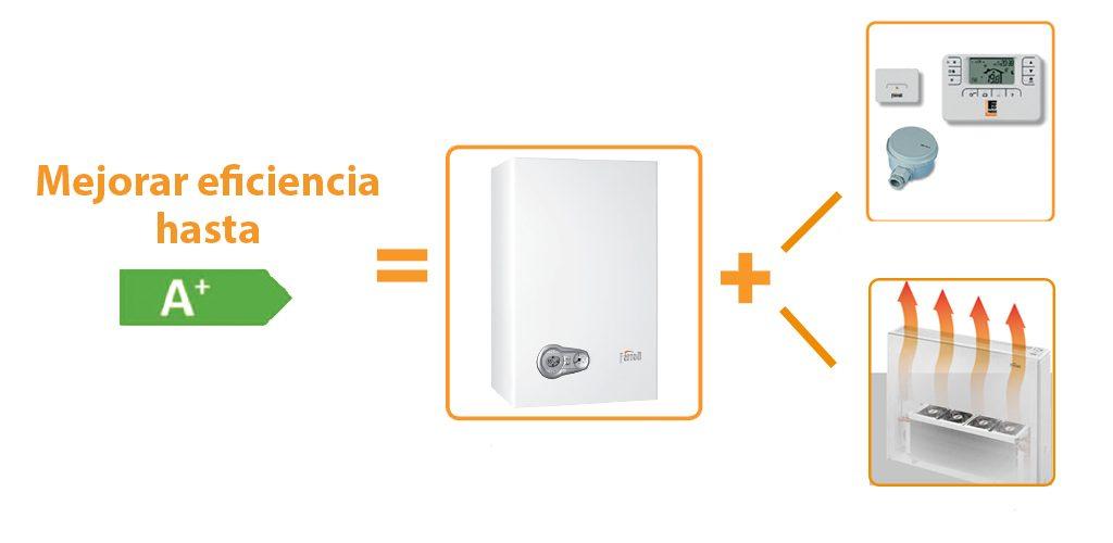 calderas-de-condensacion-mas-radiadores-de-baja-temperatura